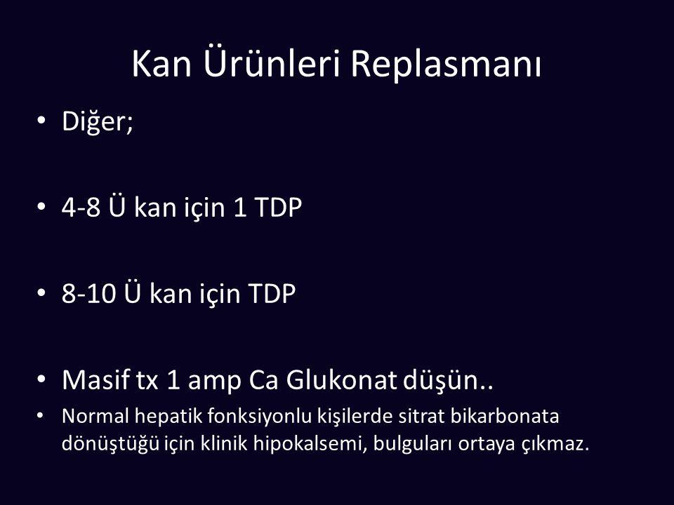 Kan Ürünleri Replasmanı Diğer; 4-8 Ü kan için 1 TDP 8-10 Ü kan için TDP Masif tx 1 amp Ca Glukonat düşün.. Normal hepatik fonksiyonlu kişilerde sitrat