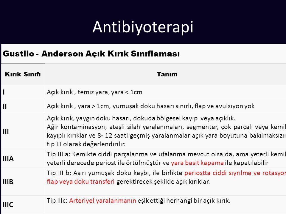 Antibiyoterapi Gustilo - Anderson Açık Kırık Sınıflaması Kırık SınıfıTanım I Açık kırık, temiz yara, yara < 1cm II Açık kırık, yara > 1cm, yumuşak doku hasarı sınırlı, flap ve avulsiyon yok III Açık kırık, yaygın doku hasarı, dokuda bölgesel kayıp veya açıklık.
