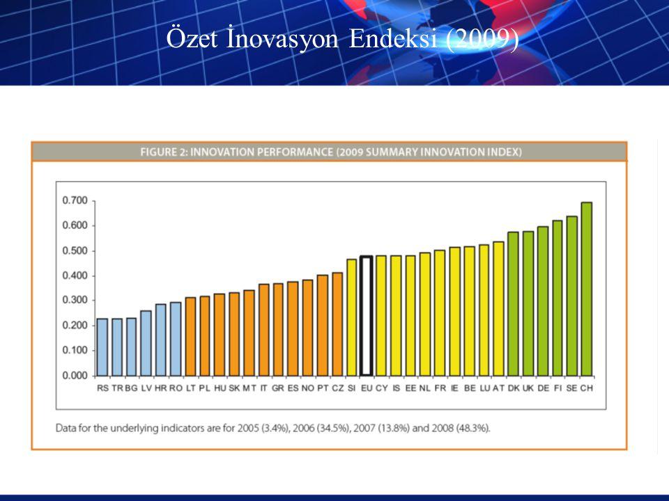 Özet İnovasyon Endeksi (2009)
