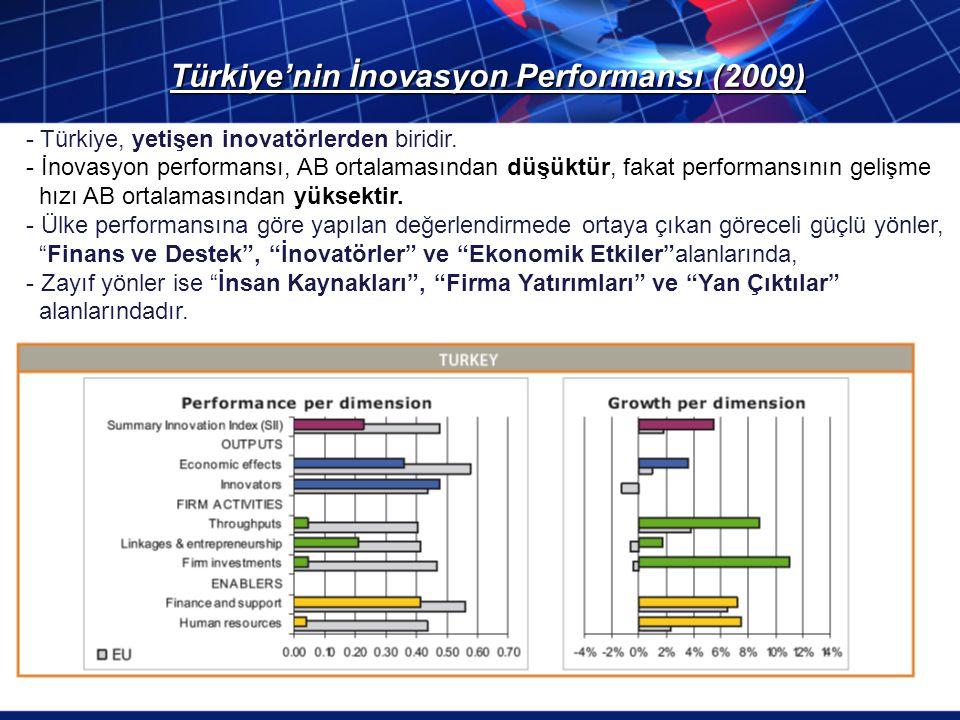 Türkiye'nin İnovasyon Performansı (2009) - Türkiye, yetişen inovatörlerden biridir. - İnovasyon performansı, AB ortalamasından düşüktür, fakat perform