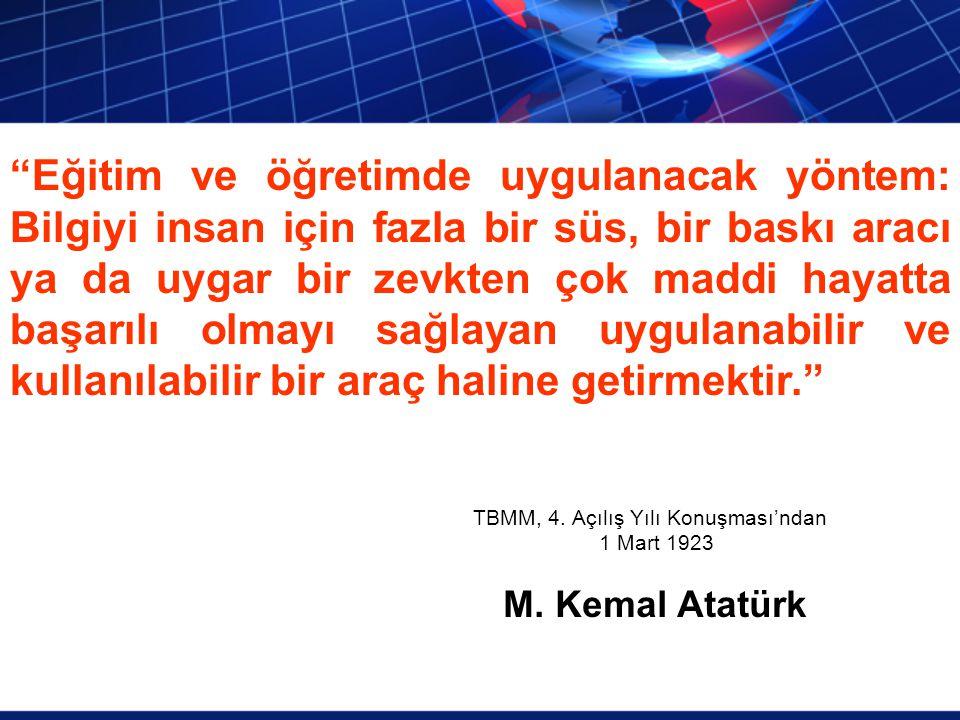 """TBMM, 4. Açılış Yılı Konuşması'ndan 1 Mart 1923 M. Kemal Atatürk """"Eğitim ve öğretimde uygulanacak yöntem: Bilgiyi insan için fazla bir süs, bir baskı"""