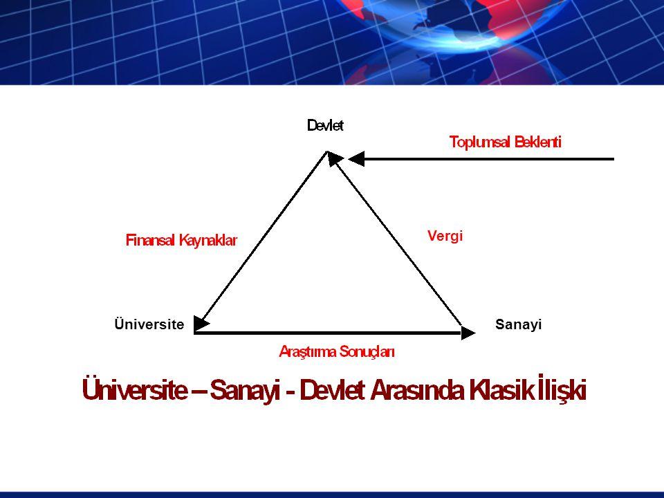 Vergi SanayiÜniversite