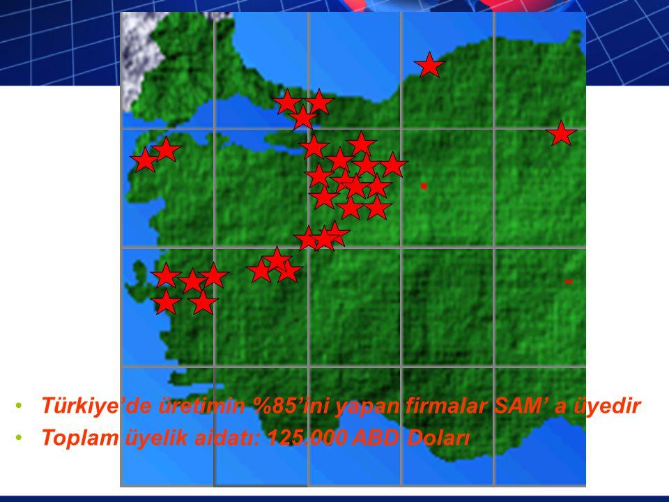 Türkiye'de üretimin %85'ini yapan firmalar SAM' a üyedir Toplam üyelik aidatı: 125.000 ABD Doları