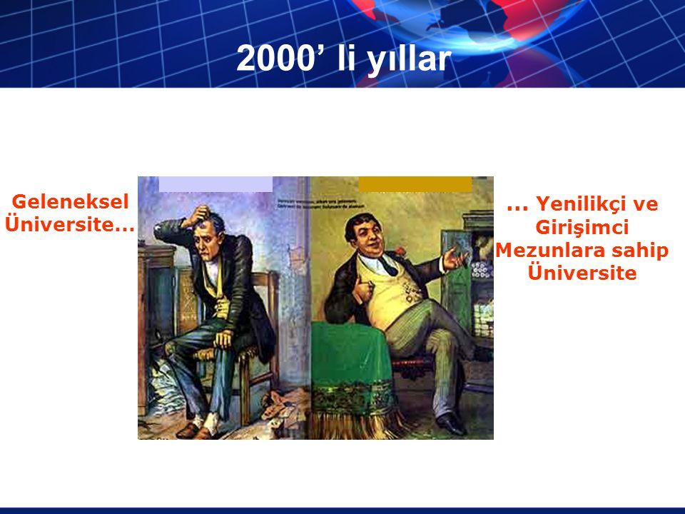 2000' li yıllar... Yenilikçi ve Girişimci Mezunlara sahip Üniversite Geleneksel Üniversite...