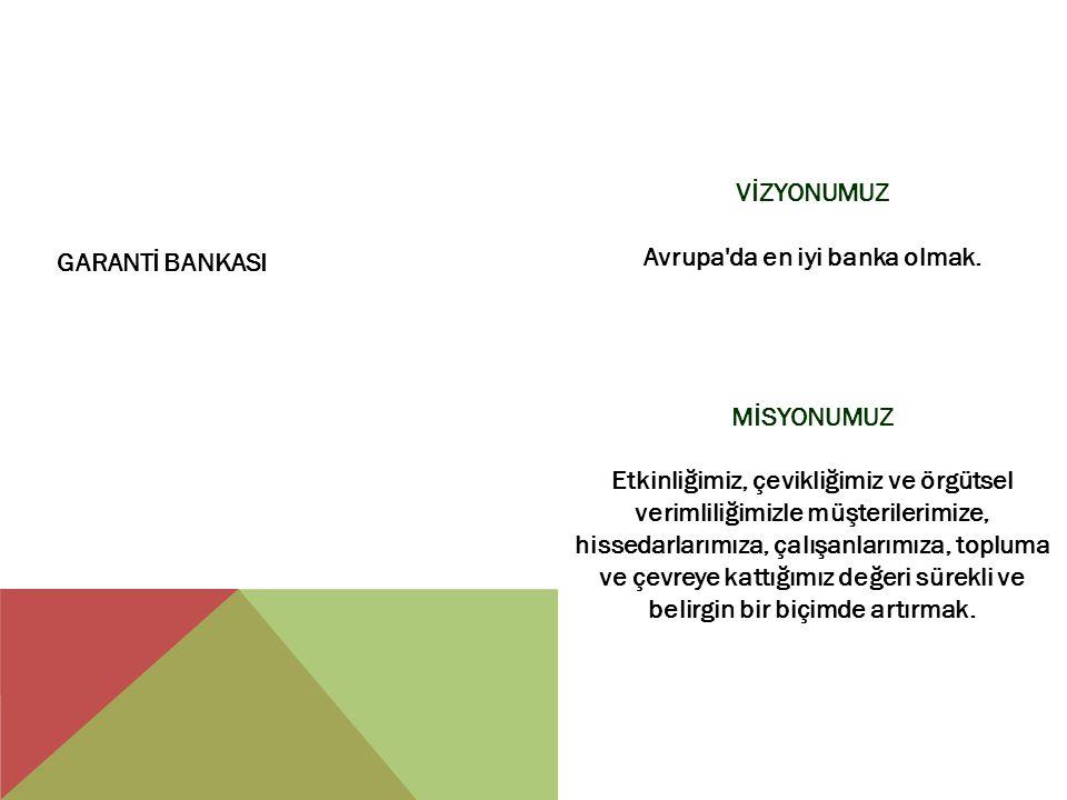 VİZYONUMUZ Avrupa'da en iyi banka olmak. MİSYONUMUZ Etkinliğimiz, çevikliğimiz ve örgütsel verimliliğimizle müşterilerimize, hissedarlarımıza, çalışan
