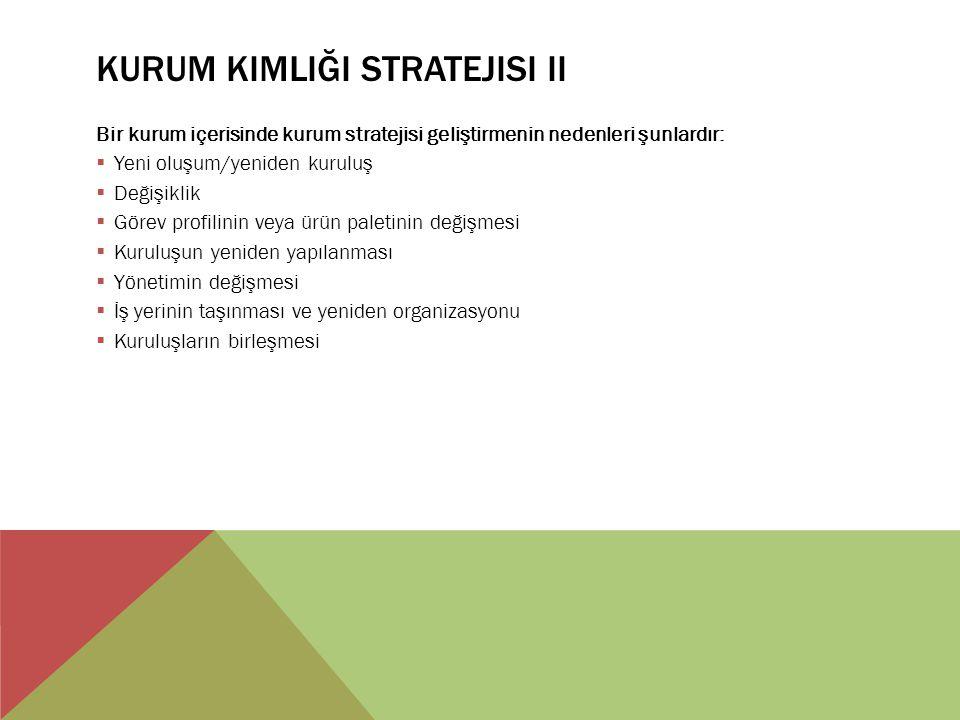 KURUM KIMLIĞI STRATEJISI II Bir kurum içerisinde kurum stratejisi geliştirmenin nedenleri şunlardır:  Yeni oluşum/yeniden kuruluş  Değişiklik  Göre