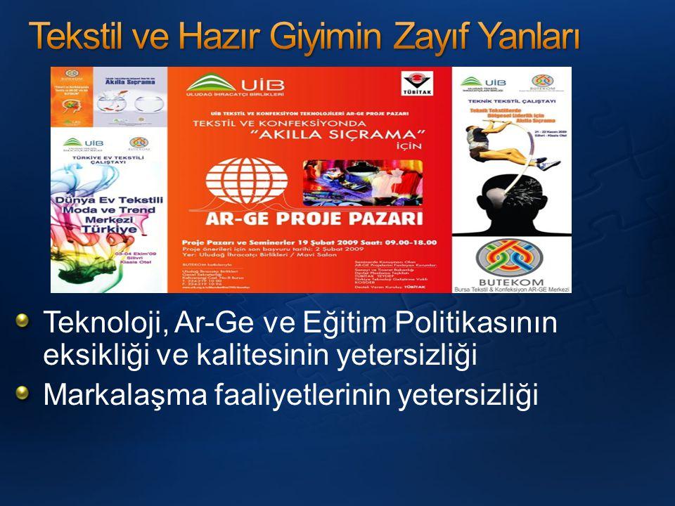 Türkiye'ye haksız ithalat ve özellikle Dahilde İşleme rejimiyle gelen mallar Tekstil Makinalarında ve kimyasallarda dışa bağımlılık AB Pazarına bağımlılık İkili Andlaşmalar'ın eksikliği
