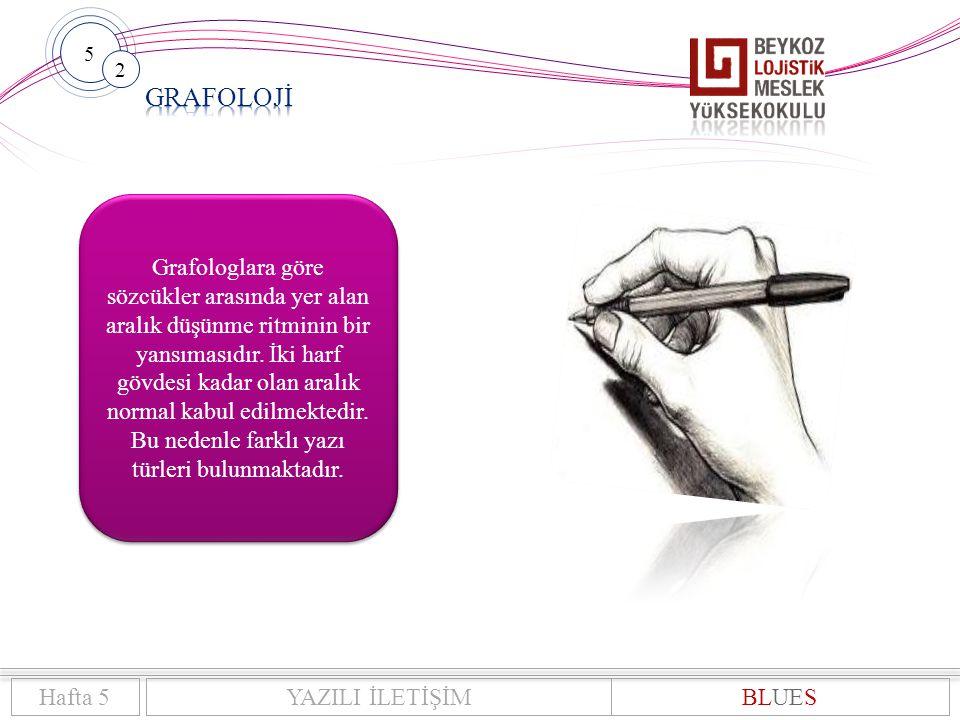 5 2 Grafologlara göre sözcükler arasında yer alan aralık düşünme ritminin bir yansımasıdır.