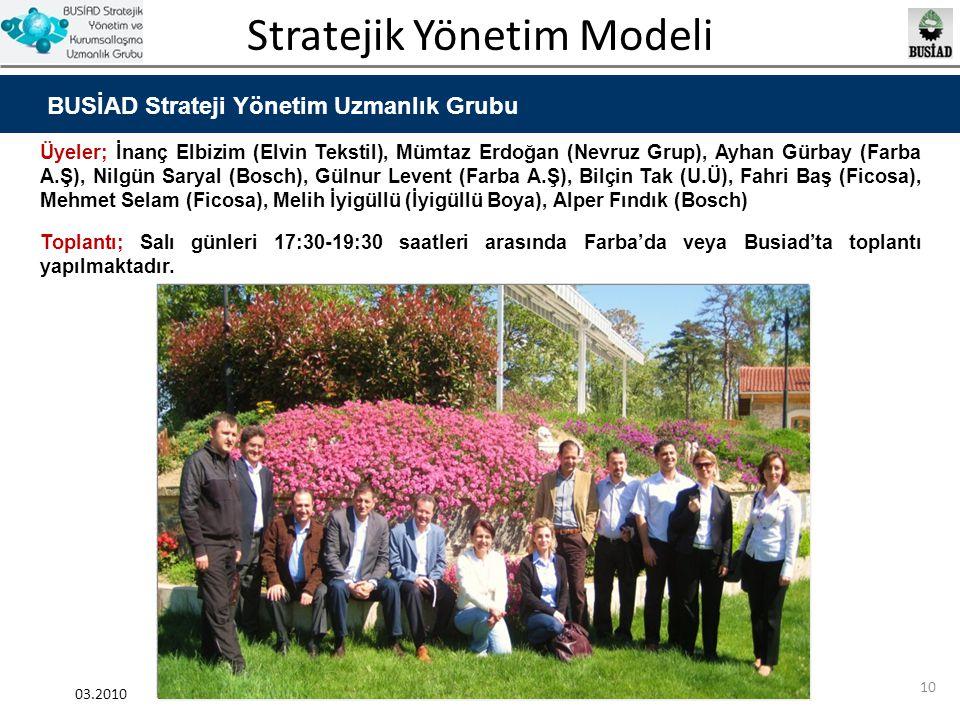 Stratejik Yönetim Modeli 03.2010 10 BUSİAD Strateji Yönetim Uzmanlık Grubu Üyeler; İnanç Elbizim (Elvin Tekstil), Mümtaz Erdoğan (Nevruz Grup), Ayhan