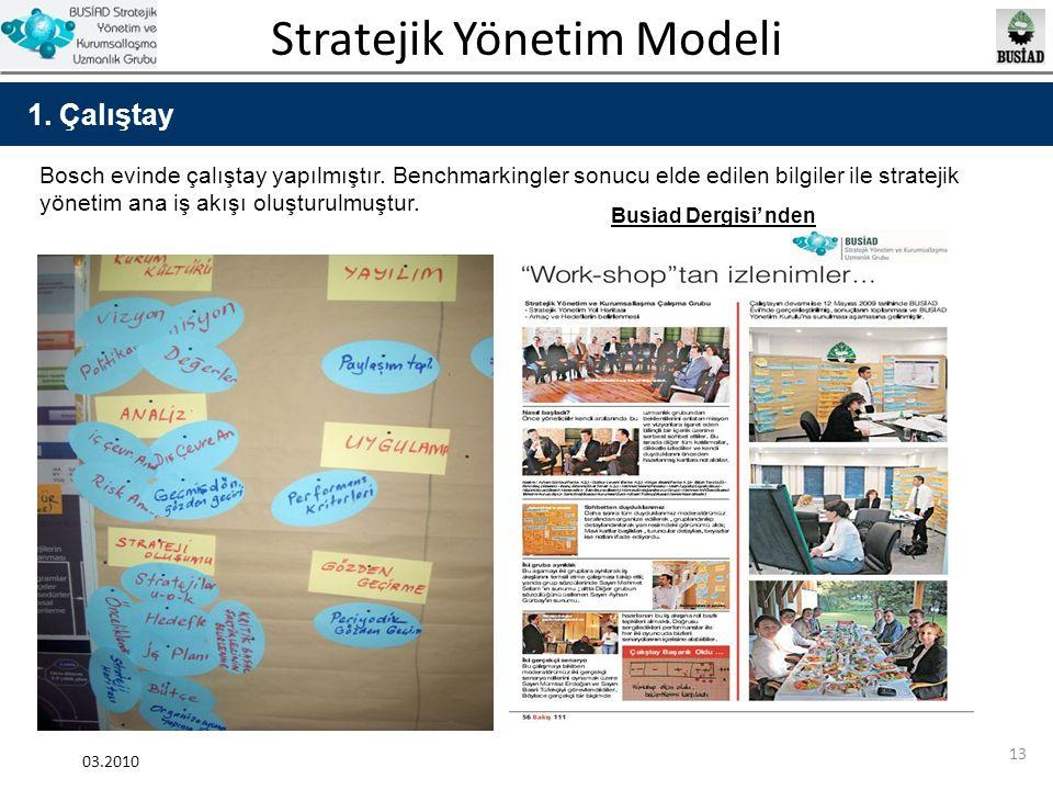 Stratejik Yönetim Modeli 03.2010 13 1. Çalıştay Bosch evinde çalıştay yapılmıştır. Benchmarkingler sonucu elde edilen bilgiler ile stratejik yönetim a