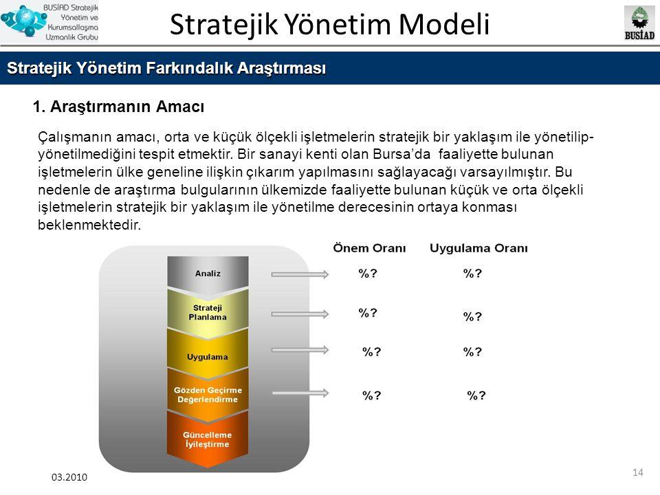 Stratejik Yönetim Modeli 03.2010 14 Stratejik Yönetim Farkındalık Araştırması 1. Araştırmanın Amacı Çalışmanın amacı, orta ve küçük ölçekli işletmeler
