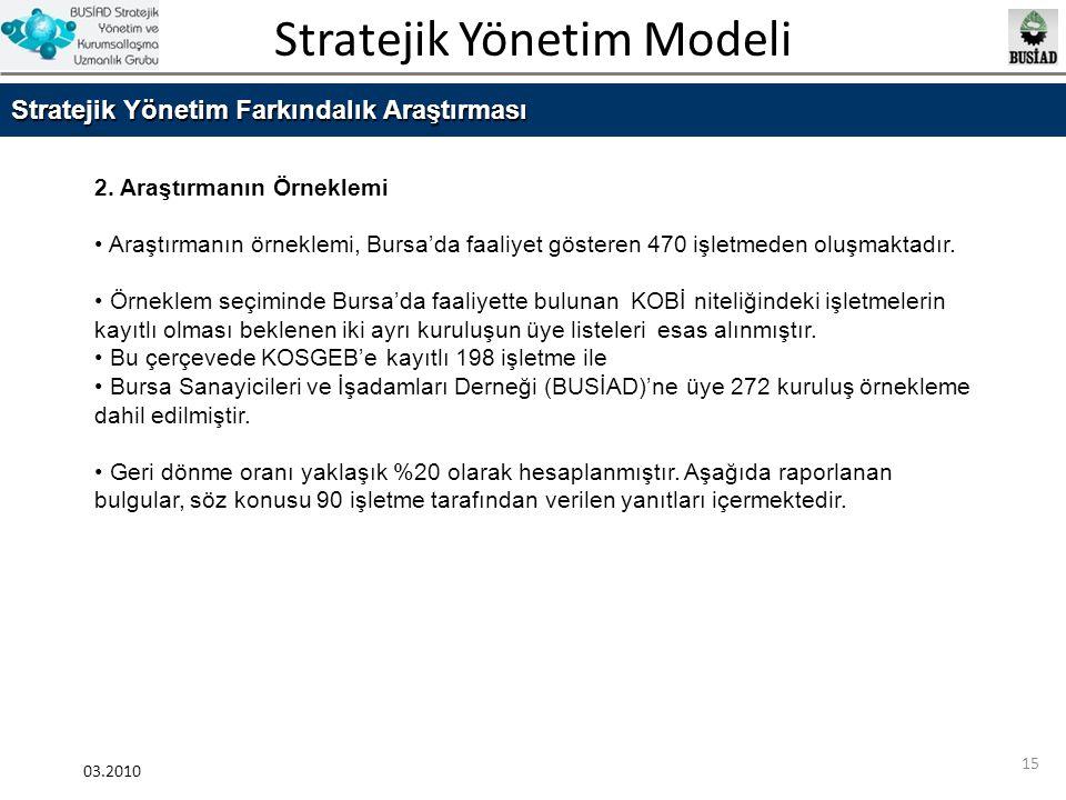 Stratejik Yönetim Modeli 03.2010 15 Stratejik Yönetim Farkındalık Araştırması 2. Araştırmanın Örneklemi Araştırmanın örneklemi, Bursa'da faaliyet göst