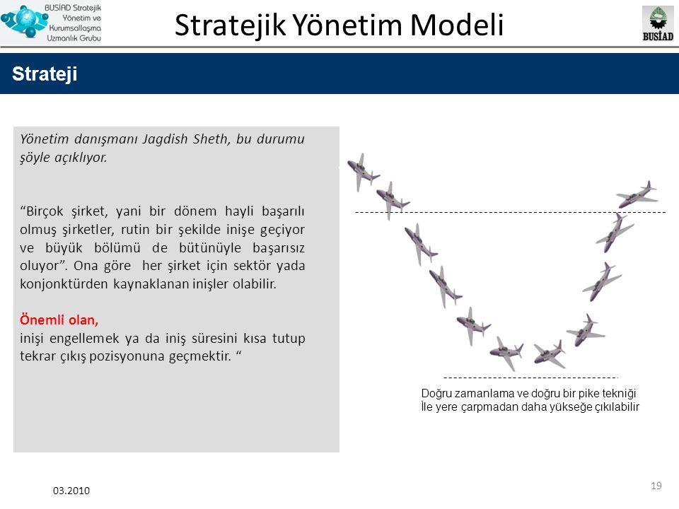 """Stratejik Yönetim Modeli 03.2010 19 Strateji Yönetim danışmanı Jagdish Sheth, bu durumu şöyle açıklıyor. """"Birçok şirket, yani bir dönem hayli başarılı"""