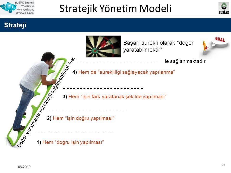 """Stratejik Yönetim Modeli 03.2010 21 Strateji Başarı sürekli olarak """"değer yaratabilmektir"""". Değer yaratmada sürekliliği sağlayabilmek ise; 1) Hem """"doğ"""