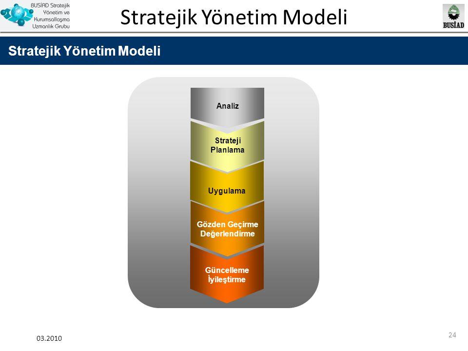 Stratejik Yönetim Modeli 03.2010 24 Stratejik Yönetim Modeli Analiz Strateji Planlama Uygulama Gözden Geçirme Değerlendirme Güncelleme İyileştirme