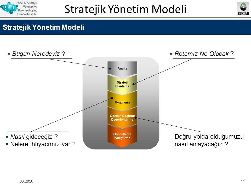 Stratejik Yönetim Modeli 03.2010 25 Stratejik Yönetim Modeli  Bugün Neredeyiz ?  Rotamız Ne Olacak ?  Nasıl gideceğiz ?  Nelere ihtiyacımız var ?