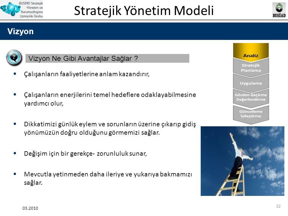 Stratejik Yönetim Modeli 03.2010 32 Vizyon Vizyon Ne Gibi Avantajlar Sağlar ?  Çalışanların faaliyetlerine anlam kazandırır,  Çalışanların enerjiler
