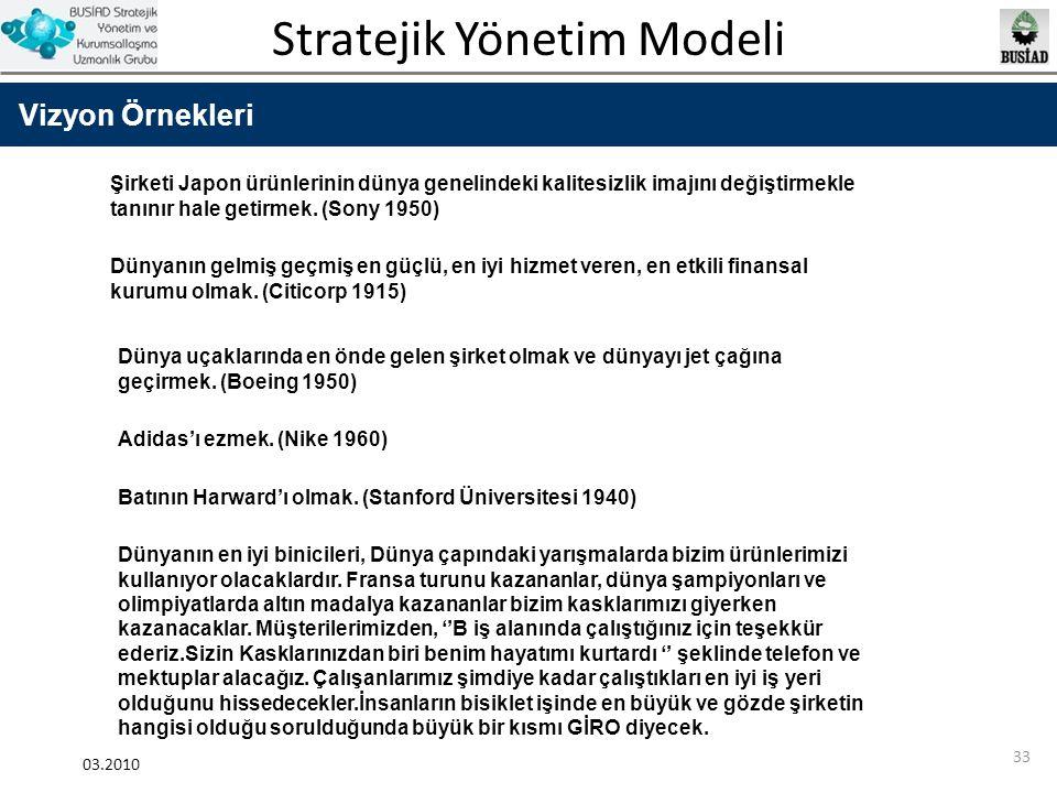 Stratejik Yönetim Modeli 03.2010 33 Vizyon Örnekleri Şirketi Japon ürünlerinin dünya genelindeki kalitesizlik imajını değiştirmekle tanınır hale getir