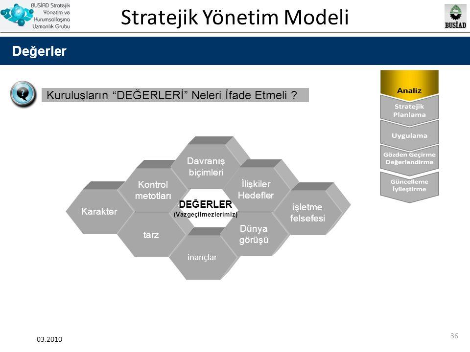 """Stratejik Yönetim Modeli 03.2010 36 Karakter Değerler Kuruluşların """"DEĞERLERİ"""" Neleri İfade Etmeli ? inançlar tarz Kontrol metotları Dünya görüşü Davr"""