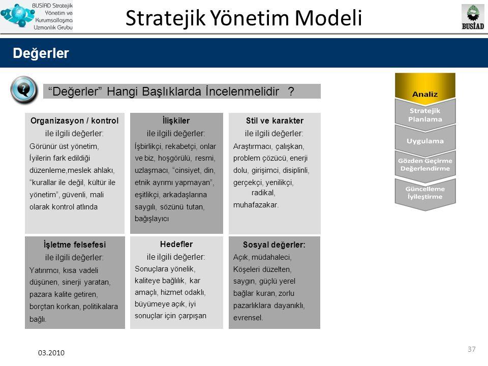 """Stratejik Yönetim Modeli 03.2010 37 Değerler """"Değerler"""" Hangi Başlıklarda İncelenmelidir ? Hedefler ile ilgili değerler: Sonuçlara yönelik, kaliteye b"""