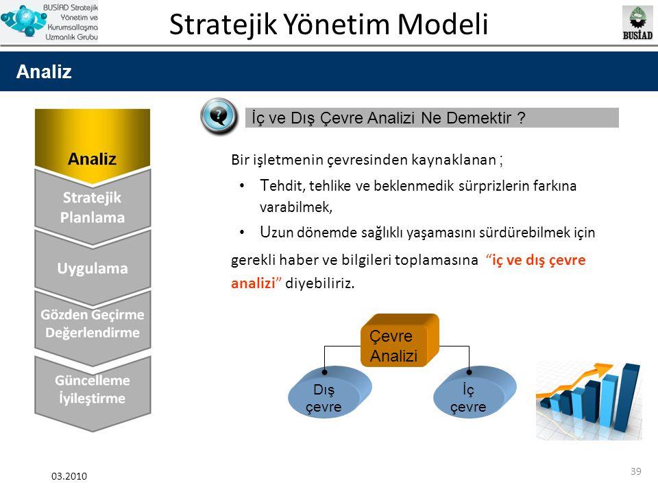 Stratejik Yönetim Modeli 03.2010 39 Analiz İç ve Dış Çevre Analizi Ne Demektir ? Bir işletmenin çevresinden kaynaklanan ; T ehdit, tehlike ve beklenme