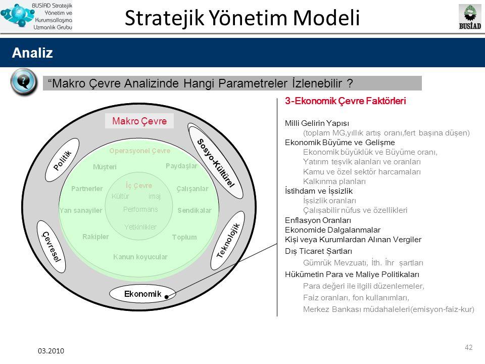 Stratejik Yönetim Modeli 03.2010 42 Analiz Sosyo-Kültürel 3-Ekonomik Çevre Faktörleri Milli Gelirin Yapısı (toplam MG,yıllık artış oranı,fert başına d