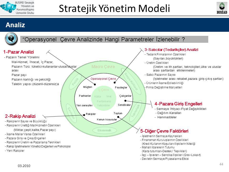 """Stratejik Yönetim Modeli 03.2010 44 Analiz """"Operasyonel Çevre Analizinde Hangi Parametreler İzlenebilir ? 1-Pazar Analizi - Pazarın Temel Yönelimi Mal"""