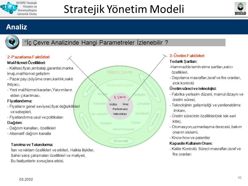"""Stratejik Yönetim Modeli 03.2010 46 Analiz """"İç Çevre Analizinde Hangi Parametreler İzlenebilir ? 2-Pazarlama Faktörleri Mal/Hizmet Özellikleri: - Kali"""