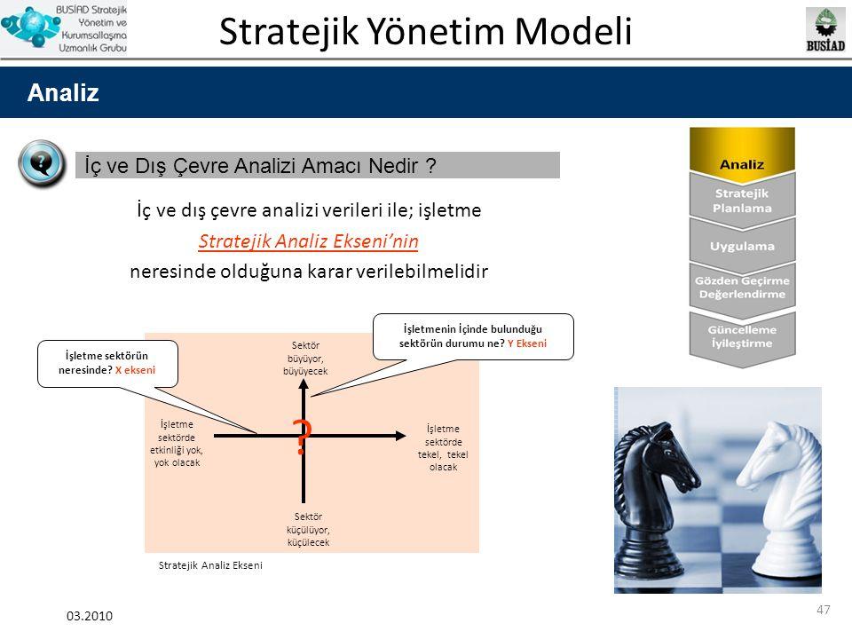 Stratejik Yönetim Modeli 03.2010 47 Analiz İç ve Dış Çevre Analizi Amacı Nedir ? İç ve dış çevre analizi verileri ile; işletme Stratejik Analiz Ekseni