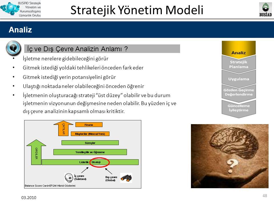 Stratejik Yönetim Modeli 03.2010 48 Analiz İç ve Dış Çevre Analizin Anlamı ? İşletme nerelere gidebileceğini görür Gitmek istediği yoldaki tehlikeleri