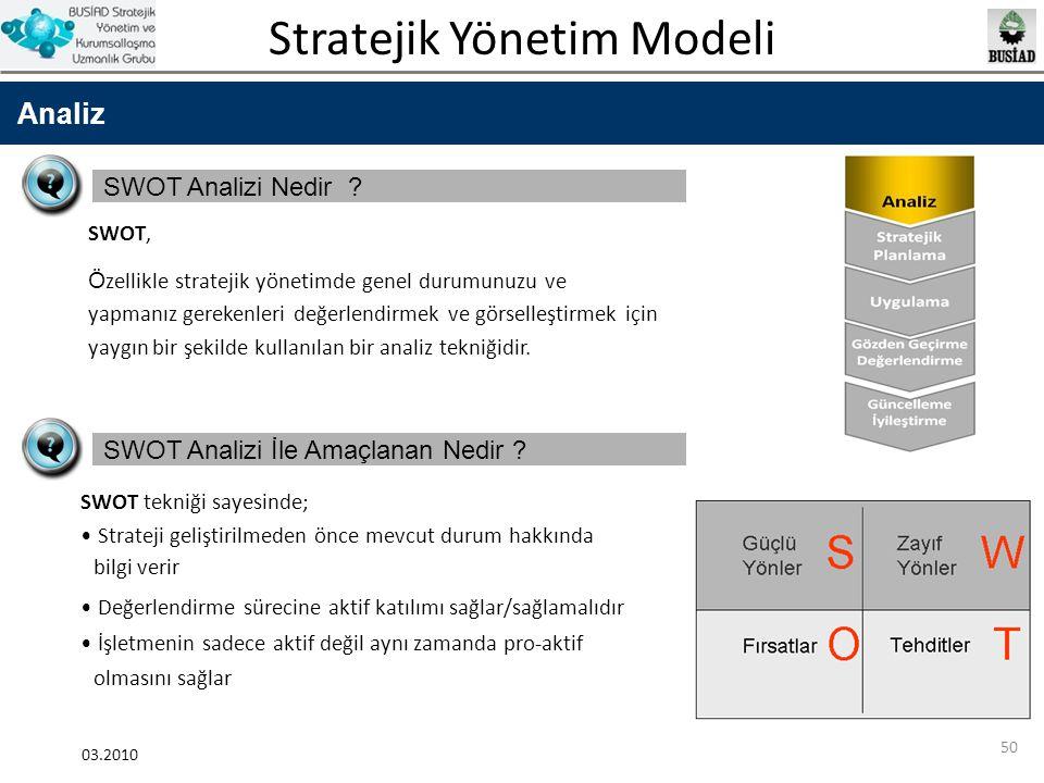 Stratejik Yönetim Modeli 03.2010 50 Analiz SWOT, Ö zellikle stratejik yönetimde genel durumunuzu ve yapmanız gerekenleri değerlendirmek ve görselleşti