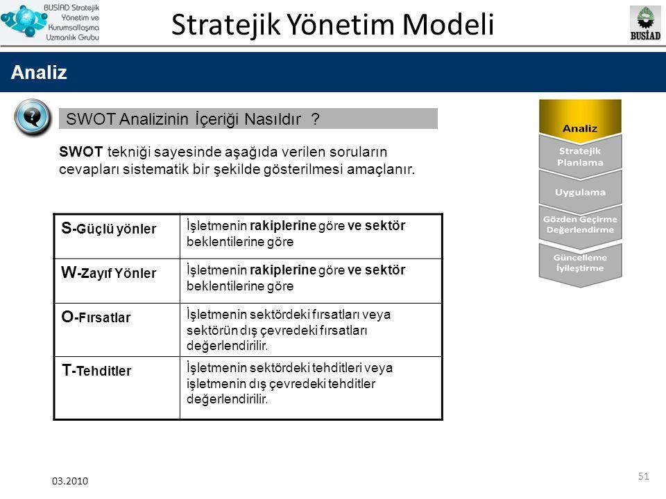 Stratejik Yönetim Modeli 03.2010 51 Analiz SWOT Analizinin İçeriği Nasıldır ? SWOT tekniği sayesinde aşağıda verilen soruların cevapları sistematik bi