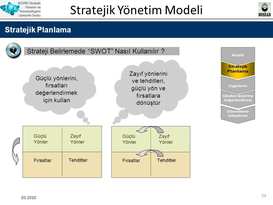 """Stratejik Yönetim Modeli 03.2010 54 Stratejik Planlama Strateji Belirlemede """"SWOT"""" Nasıl Kullanılır ? Güçlü yönlerini, fırsatları değerlendirmek için"""