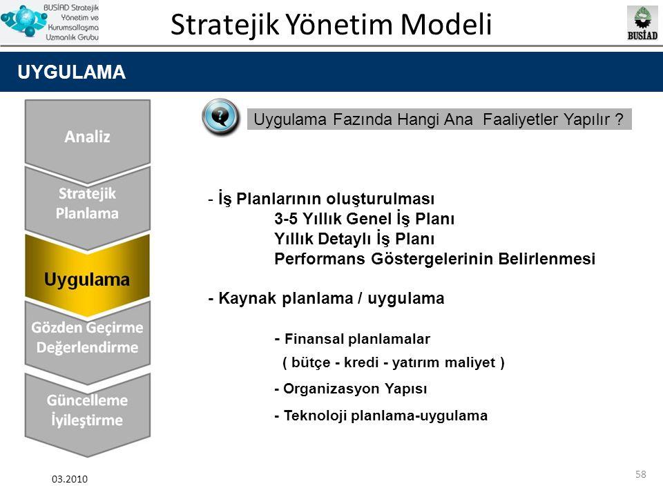 Stratejik Yönetim Modeli 03.2010 58 UYGULAMA Uygulama Fazında Hangi Ana Faaliyetler Yapılır ? - İş Planlarının oluşturulması 3-5 Yıllık Genel İş Planı