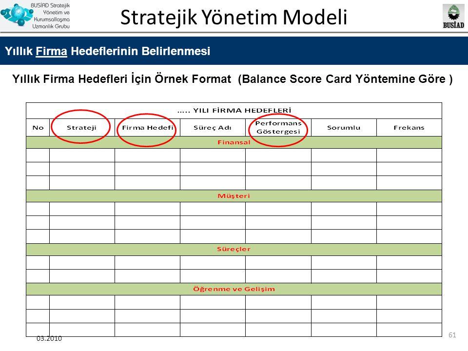 Stratejik Yönetim Modeli 03.2010 61 Yıllık Firma Hedeflerinin Belirlenmesi Yıllık Firma Hedefleri İçin Örnek Format (Balance Score Card Yöntemine Göre