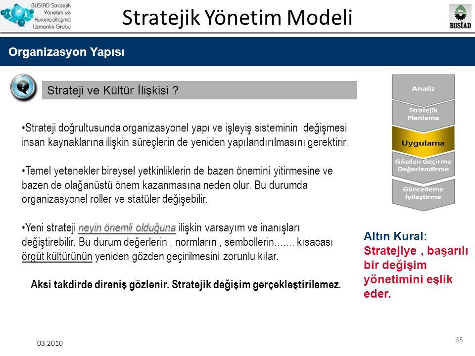 Stratejik Yönetim Modeli 03.2010 65 Organizasyon Yapısı Strateji ve Kültür İlişkisi ? Altın Kural: Stratejiye, başarılı bir değişim yönetimini eşlik e