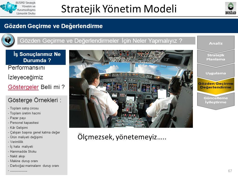 Stratejik Yönetim Modeli 03.2010 67 Gözden Geçirme ve Değerlendirme Gözden Geçirme ve Değerlendirmeler İçin Neler Yapmalıyız ? İş Sonuçlarımız Ne Duru