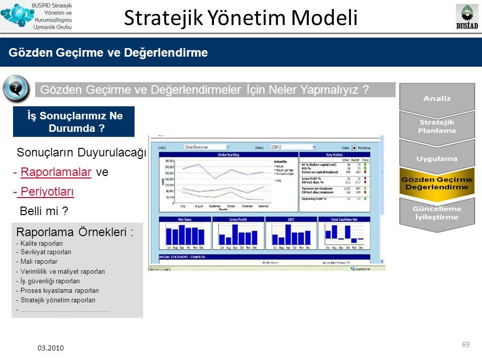Stratejik Yönetim Modeli 03.2010 69 Gözden Geçirme ve Değerlendirme Gözden Geçirme ve Değerlendirmeler İçin Neler Yapmalıyız ? Sonuçların Duyurulacağı