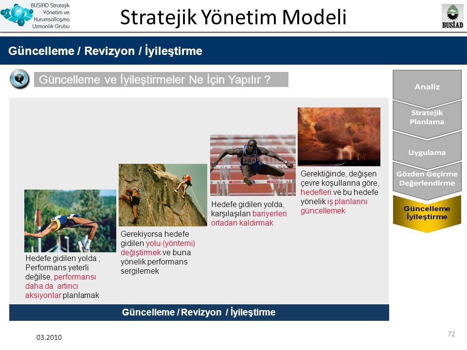 Stratejik Yönetim Modeli 03.2010 72 Güncelleme / Revizyon / İyileştirme Güncelleme ve İyileştirmeler Ne İçin Yapılır ? Hedefe gidilen yolda ; Performa