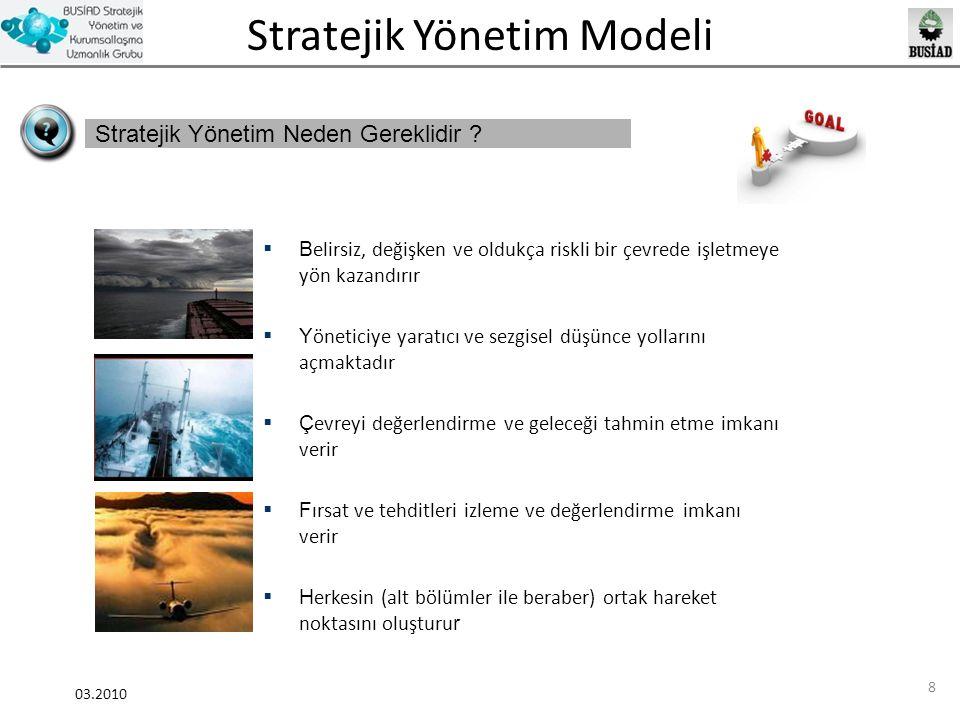 Stratejik Yönetim Modeli 03.2010 29 Misyon Örnekleri Topluma, yaşam kalitesini koruyacak ve arttıracak, üstün nitelikli ürün ve hizmetler sunmak (Merck-İlaç Şirketi) İnsanların ve onların mallarının zarar görmesini engellemek, güvenliklerini arttırmak, halkı acil durumlarda yapılması gerekenler ve hızlı ve etkili tepkiler verme konusunda eğitme için elimizden geleni yapacağız. (Bir İtfaiye Kurumu) Mükemmellik kültürünü yaşam biçimine dönüştürerek, ülkemizin rekabet gücünün ve refah düzeyinin yükseltilmesine katkıda bulunmak.