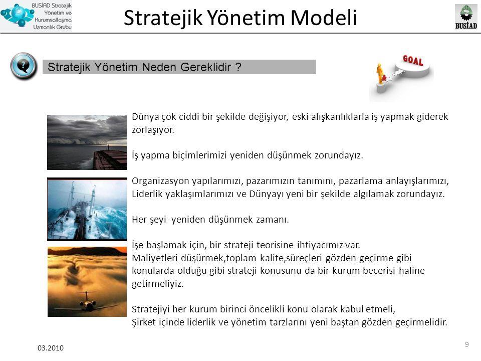 Stratejik Yönetim Modeli 03.2010 9 Dünya çok ciddi bir şekilde değişiyor, eski alışkanlıklarla iş yapmak giderek zorlaşıyor. İş yapma biçimlerimizi ye