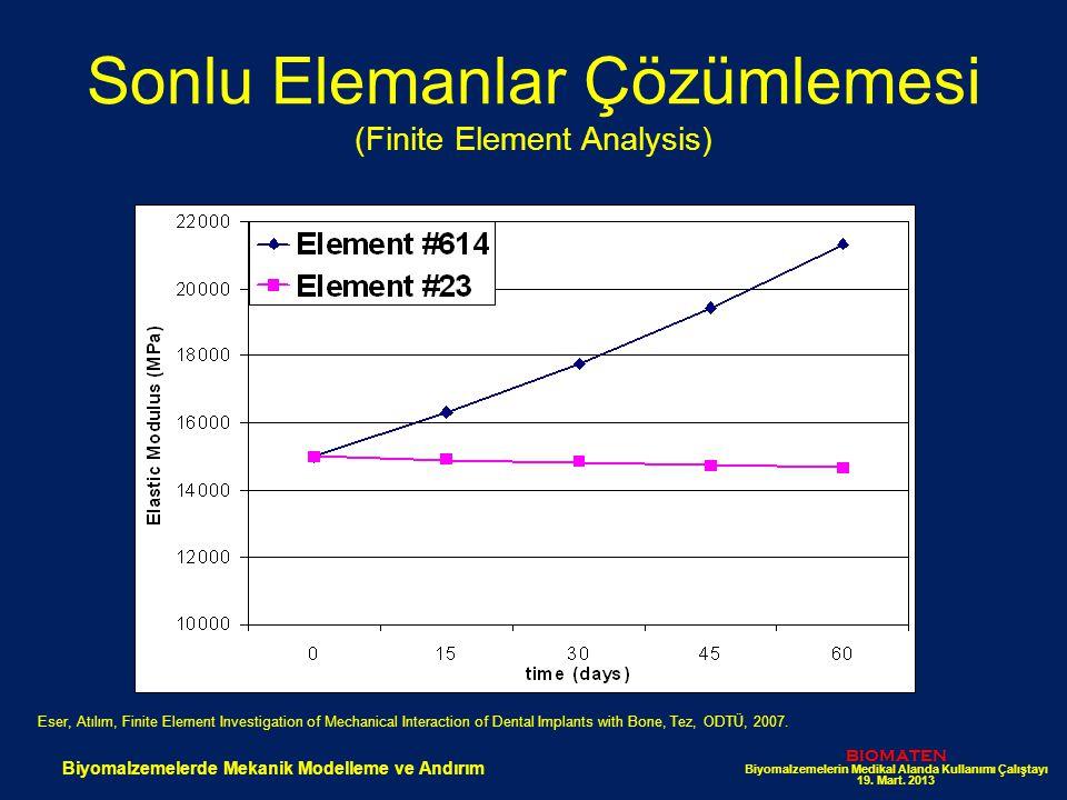 BIOMATEN Biyomalzemelerin Medikal Alanda Kullanımı Çalıştayı 19. Mart. 2013 Biyomalzemelerde Mekanik Modelleme ve Andırım Sonlu Elemanlar Çözümlemesi