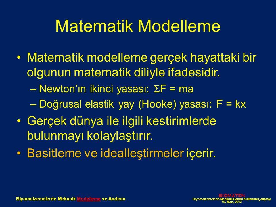 Matematik Modelleme Matematik modelleme gerçek hayattaki bir olgunun matematik diliyle ifadesidir. –Newton'ın ikinci yasası:  F = ma –Doğrusal elasti