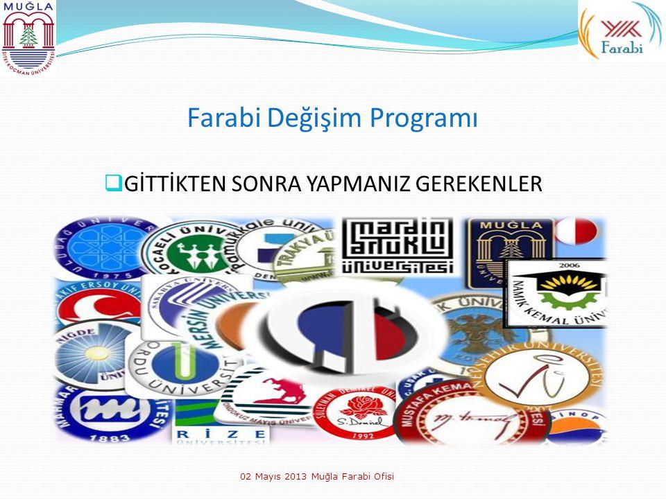 Farabi Değişim Programı  GİTTİKTEN SONRA YAPMANIZ GEREKENLER 02 Mayıs 2013 Muğla Farabi Ofisi