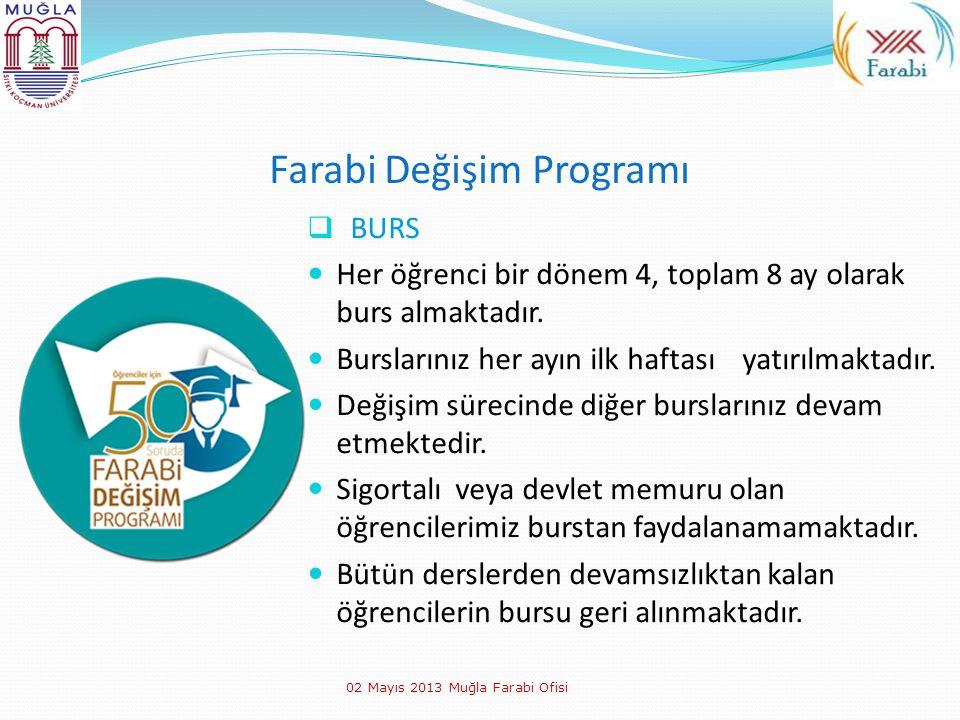 Farabi Değişim Programı  BURS Her öğrenci bir dönem 4, toplam 8 ay olarak burs almaktadır. Burslarınız her ayın ilk haftası yatırılmaktadır. Değişim
