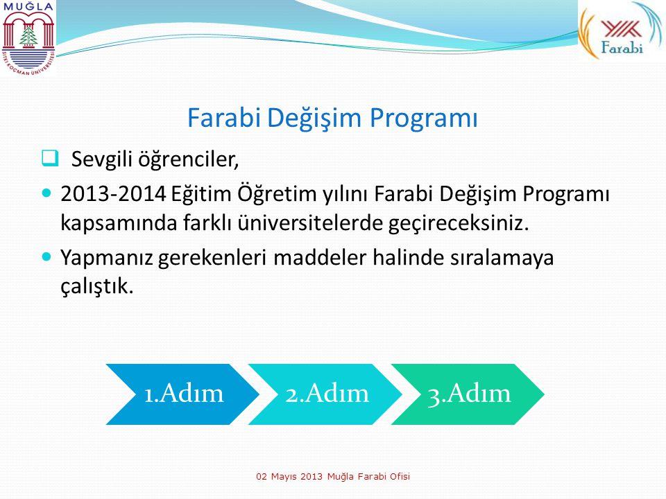 Farabi Değişim Programı  Sevgili öğrenciler, 2013-2014 Eğitim Öğretim yılını Farabi Değişim Programı kapsamında farklı üniversitelerde geçireceksiniz
