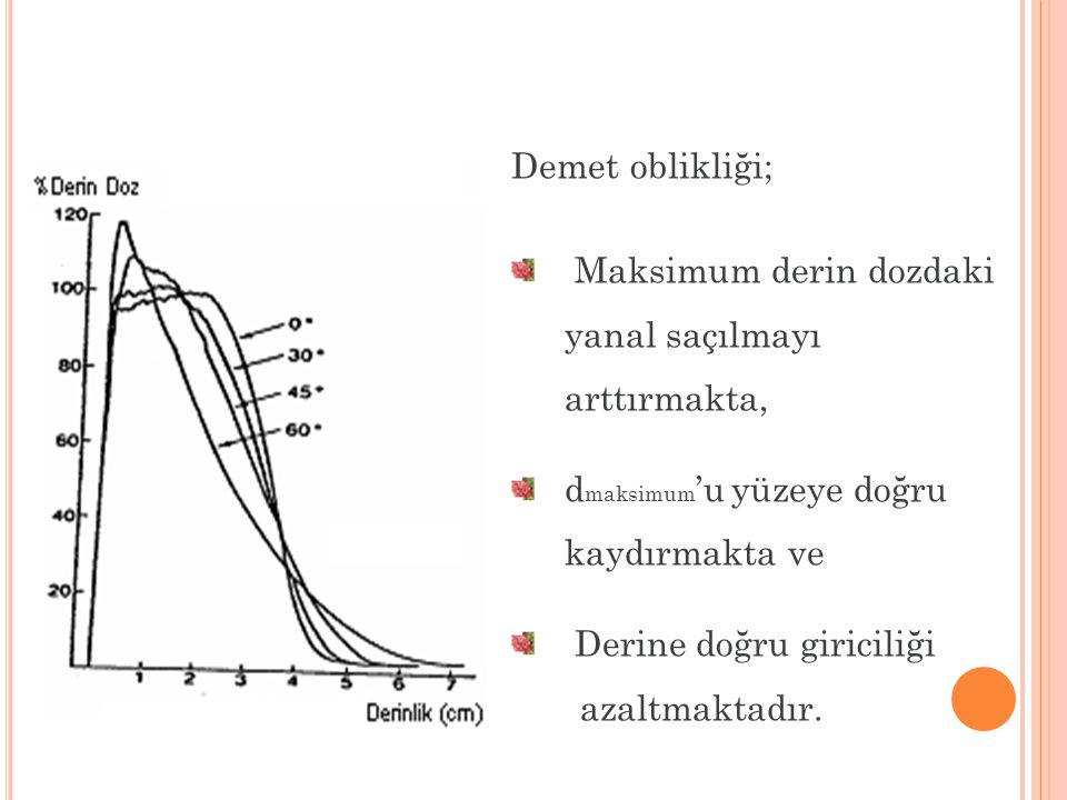 Demet oblikliği; Maksimum derin dozdaki yanal saçılmayı arttırmakta, d maksimum 'u yüzeye doğru kaydırmakta ve Derine doğru giriciliği azaltmaktadır.