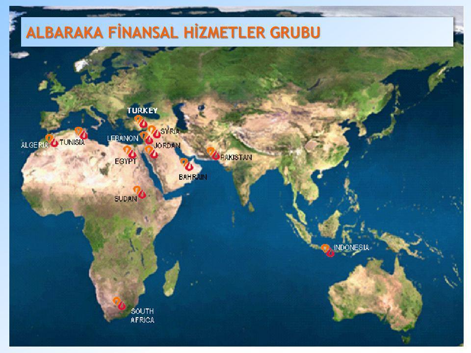 ALBARAKA FİNANSAL HİZMETLER GRUBU