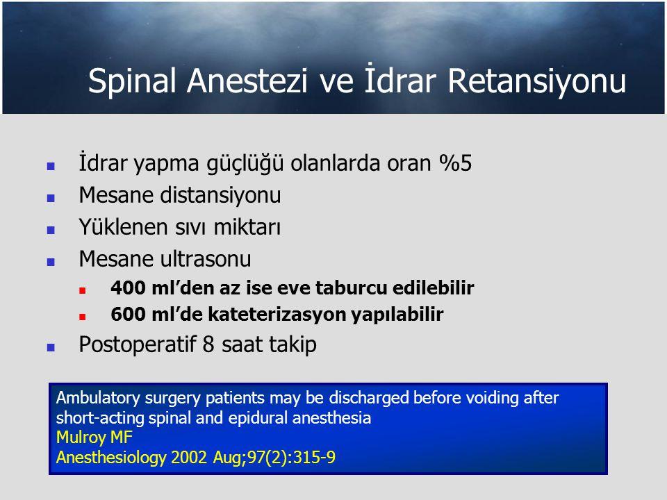 Spinal Anestezi ve İdrar Retansiyonu İdrar yapma güçlüğü olanlarda oran %5 Mesane distansiyonu Yüklenen sıvı miktarı Mesane ultrasonu 400 ml'den az ise eve taburcu edilebilir 600 ml'de kateterizasyon yapılabilir Postoperatif 8 saat takip Ambulatory surgery patients may be discharged before voiding after short-acting spinal and epidural anesthesia Mulroy MF Anesthesiology 2002 Aug;97(2):315-9