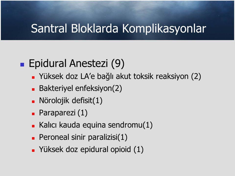 Santral Bloklarda Komplikasyonlar Epidural Anestezi (9) Yüksek doz LA'e bağlı akut toksik reaksiyon (2) Bakteriyel enfeksiyon(2) Nörolojik defisit(1) Paraparezi (1) Kalıcı kauda equina sendromu(1) Peroneal sinir paralizisi(1) Yüksek doz epidural opioid (1)